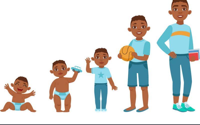 Como identificar problemas no crescimento infantil
