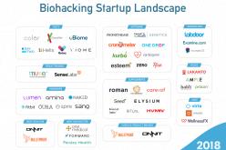 Ecossistema biohacking