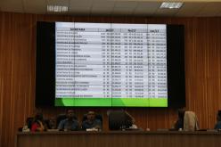 Prefeitura detalha números de servidores e da folha na Câmara
